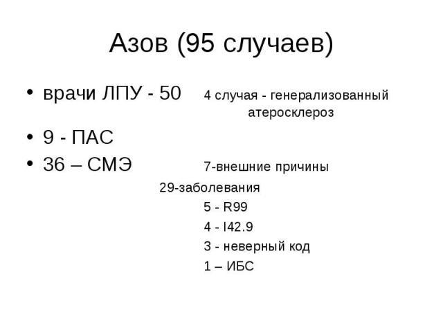 врачи ЛПУ - 50 4 случая - генерализованный атеросклероз врачи ЛПУ - 50 4 случая - генерализованный атеросклероз 9 - ПАС 36 – СМЭ 7-внешние причины 29-заболевания 5 - R99 4 - I42.9 3 - неверный код 1 – ИБС