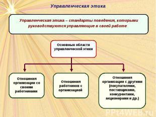 Управленческая этика