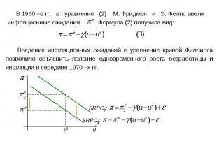 Введение инфляционных ожиданий в уравнение кривой Филлипса позволило объяснить я