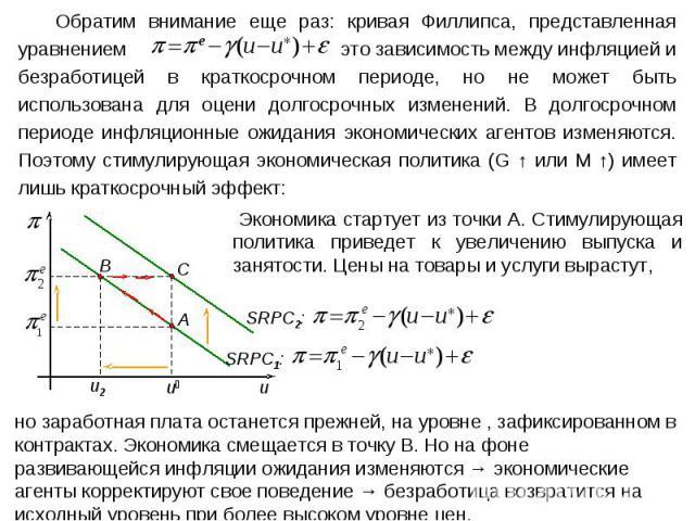 Обратим внимание еще раз: кривая Филлипса, представленная уравнением это зависимость между инфляцией и безработицей в краткосрочном периоде, но не может быть использована для оцени долгосрочных изменений. В долгосрочном периоде инфляционные ожидания…