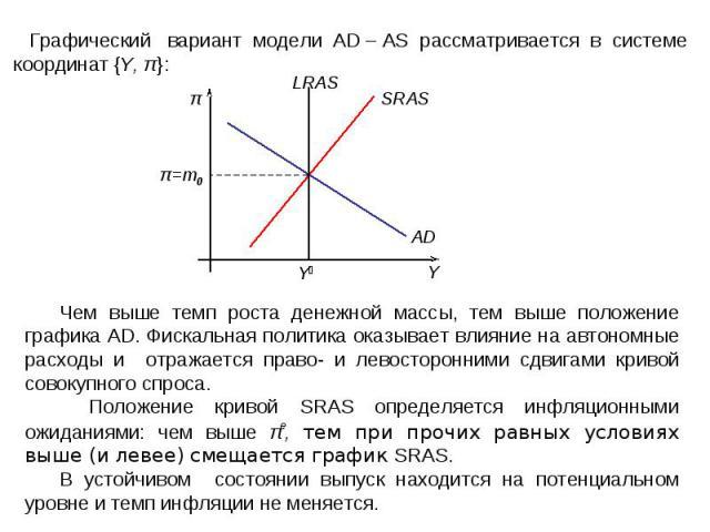 Используется модель AD – AS с динамическими функциями совокупного спроса и совокупного предложения, в которых вместо уровня цен используется темп инфляции: