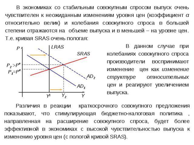 В странах с нестабильным спросом кривая SRAS достаточно крутая и производство почти не реагирует на частые колебания цен. В уравнении (1) это обстоятельство отражается в значении коэффициента α. Положительный коэффициент α, определяющий наклон криво…
