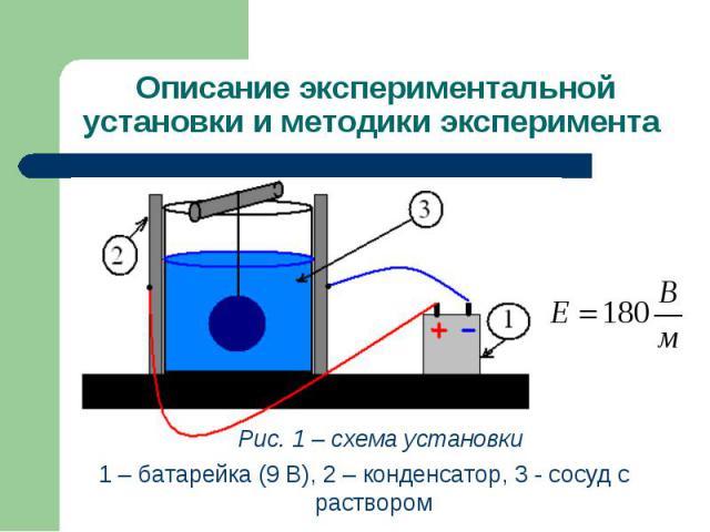1 – батарейка (9 В), 2 – конденсатор, 3 - сосуд с раствором 1 – батарейка (9 В), 2 – конденсатор, 3 - сосуд с раствором