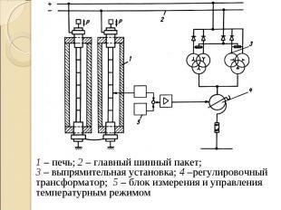 1 – печь; 2 – главный шинный пакет; 1 – печь; 2 – главный шинный пакет; 3 – выпр