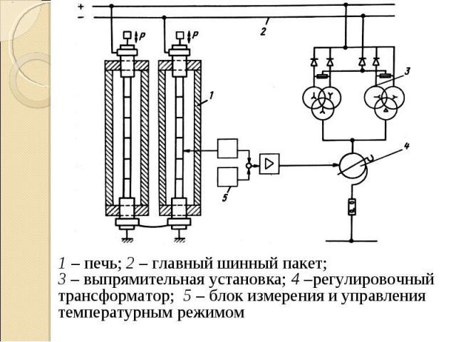 1 – печь; 2 – главный шинный пакет; 1 – печь; 2 – главный шинный пакет; 3 – выпрямительная установка; 4 –регулировочный трансформатор; 5 – блок измерения и управления температурным режимом
