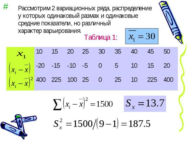 Рассмотрим 2 вариационных ряда, распределение у которых одинаковый размах и одинаковые средние показатели, но различный характер варьирования