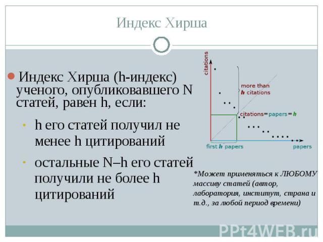 Индекс Хирша (h-индекс) ученого, опубликовавшего N статей, равен h, если: Индекс Хирша (h-индекс) ученого, опубликовавшего N статей, равен h, если: h его статей получил не менее h цитирований остальные N–h его статей получили не более h цитирований