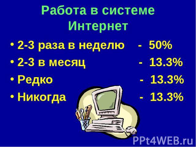 Работа в системе Интернет 2-3 раза в неделю - 50% 2-3 в месяц - 13.3% Редко - 13.3% Никогда - 13.3%
