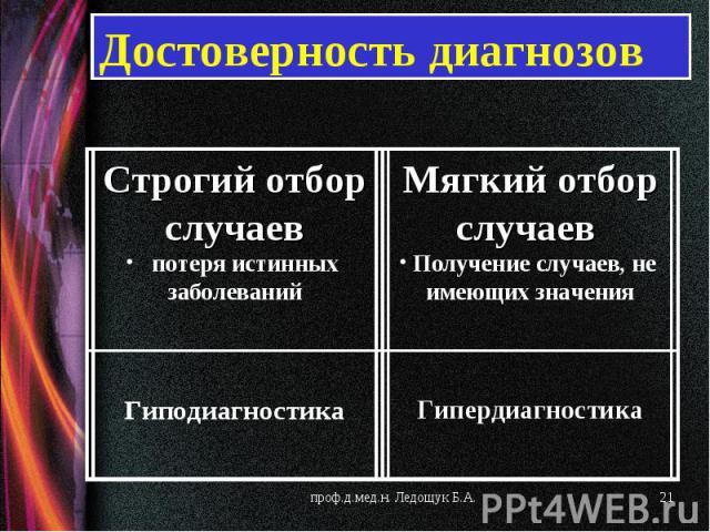 ПРОБЛЕМЫ СИСТЕМАТИЧЕСКИХ И СЛУЧАЙНЫХ ОШИБОК ПРОБЛЕМЫ СИСТЕМАТИЧЕСКИХ И СЛУЧАЙНЫХ ОШИБОК