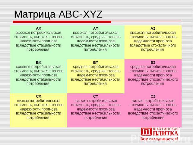 Матрица АВС-XYZ