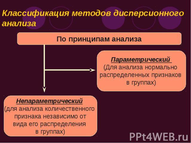 Классификация методов дисперсионного анализа