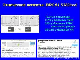 Этнические аспекты: BRCA1 5382insC