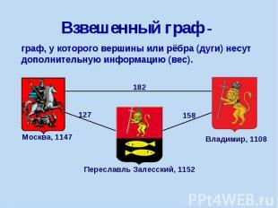 граф, у которого вершины или рёбра (дуги) несут дополнительную информацию (вес).