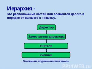 Иерархия -