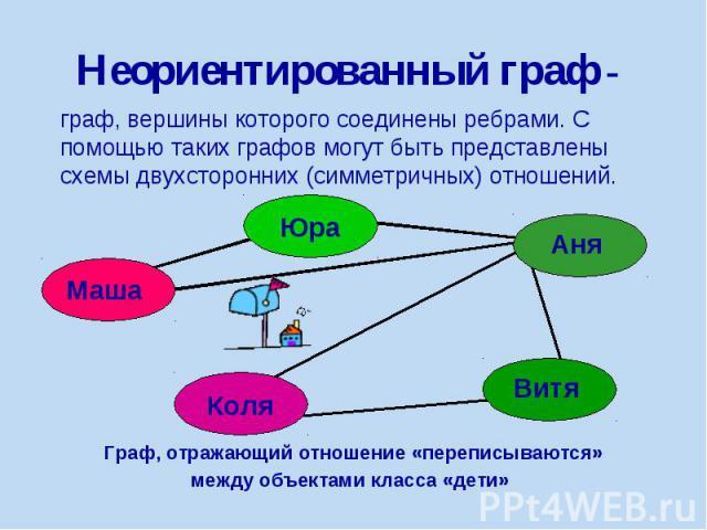Неориентированный граф - граф, вершины которого соединены ребрами. С помощью таких графов могут быть представлены схемы двухсторонних (симметричных) отношений.