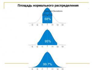 Основные понятия. Описательная статистика