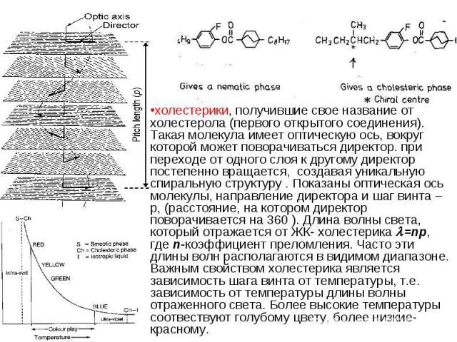 холестерики, получившие свое название от холестерола (первого открытого соединения). Такая молекула имеет оптическую ось, вокруг которой может поворачиваться директор. при переходе от одного слоя к другому директор постепенно вращается, создавая уни…