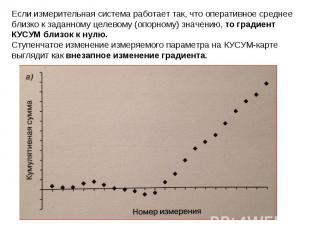 Контроль качества лабораторных измерений