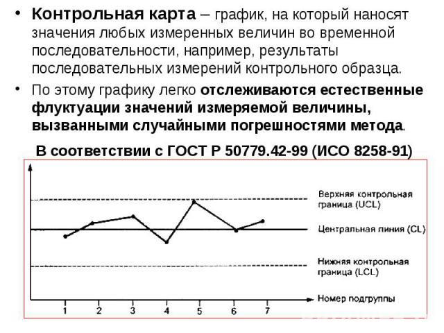 Контрольная карта – график, на который наносят значения любых измеренных величин во временной последовательности, например, результаты последовательных измерений контрольного образца. Контрольная карта – график, на который наносят значения любых изм…