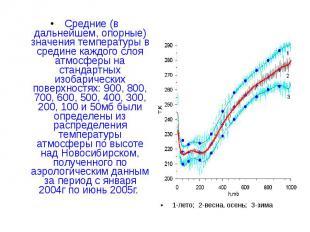 Средние (в дальнейшем, опорные) значения температуры в средине каждого слоя атмо