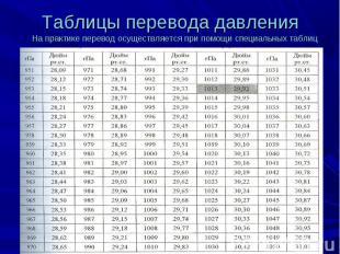 На практике перевод осуществляется при помощи специальных таблиц На практике пер