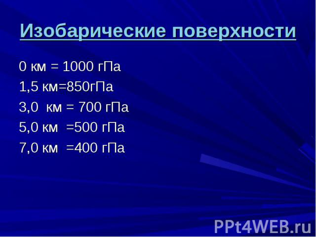 0 км = 1000 гПа 0 км = 1000 гПа 1,5 км=850гПа 3,0 км = 700 гПа 5,0 км =500 гПа 7,0 км =400 гПа