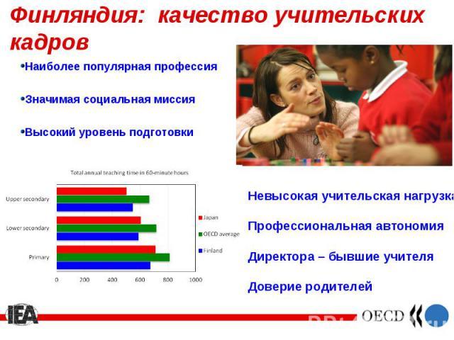 Наиболее популярная профессия Наиболее популярная профессия Значимая социальная миссия Высокий уровень подготовки