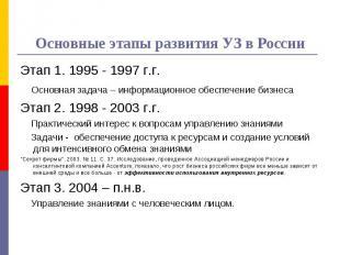 Этап 1. 1995 - 1997 г.г. Этап 1. 1995 - 1997 г.г. Основная задача – информационн