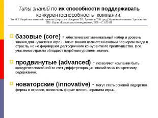 базовые (core) - обеспечивают минимальный набор и уровень знания для «участия в