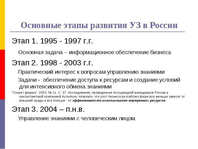 Этап 1. 1995 - 1997 г.г. Этап 1. 1995 - 1997 г.г. Основная задача – информационное обеспечение бизнеса Этап 2. 1998 - 2003 г.г. Практический интерес к вопросам управлению знаниями Задачи - обеспечение доступа к ресурсам и создание условий для интенс…