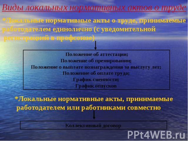 Понятие «Источники трудового права