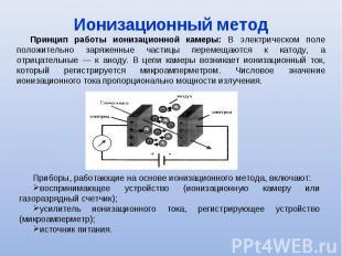 Приборы для измерения ионизирующих излучений