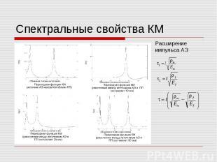 Спектральные свойства КМ