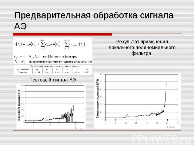 Предварительная обработка сигнала АЭ