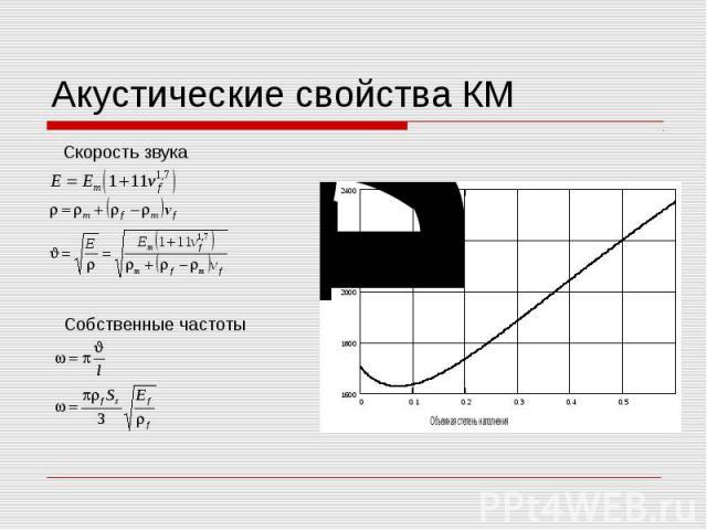Акустические свойства КМ