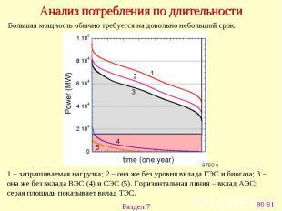 Институт физики, нанотехнологий и телекоммуникаций СПбГПУ