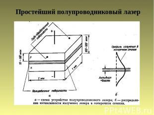 Источники оптического импульсного когерентного излучения для информационных сист