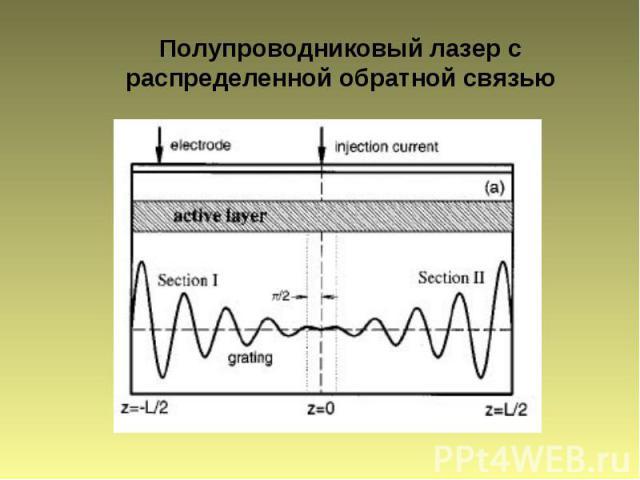 Источники оптического импульсного когерентного излучения для информационных систем