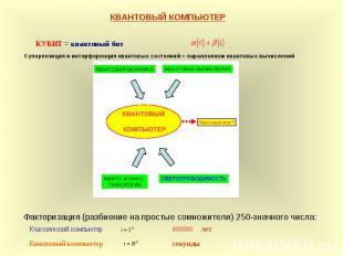КВАНТОВАЯ ОПТИКА ДЖОЗЕФСОНОВСКИХ КУБИТОВ