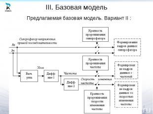 III. Базовая модель