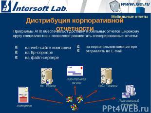 Дистрибуция корпоративной отчетности на web-сайте компании на ftp-сервере на фай