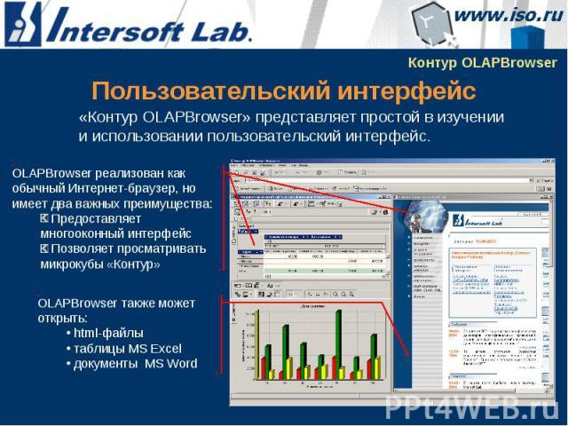 Пользовательский интерфейс «Контур OLAPBrowser» представляет простой в изучении и использовании пользовательский интерфейс.