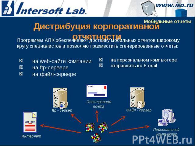 Дистрибуция корпоративной отчетности на web-сайте компании на ftp-сервере на файл-сервере