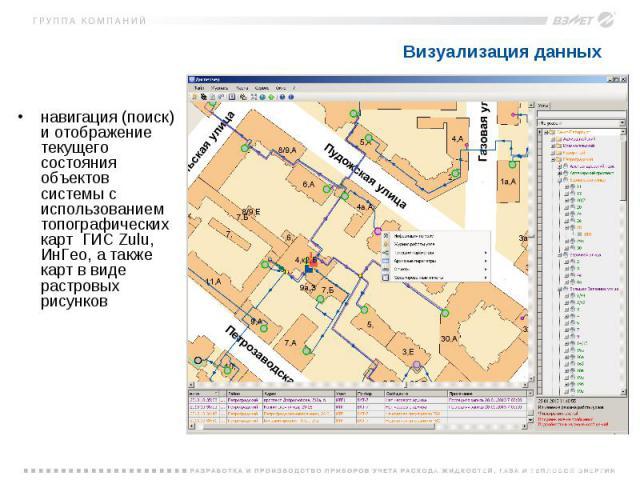 Визуализация данных навигация (поиск) и отображение текущего состояния объектов системы с использованием топографических карт ГИС Zulu, ИнГео, а также карт в виде растровых рисунков