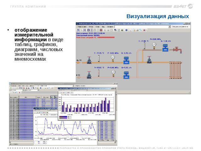 Визуализация данных отображение измерительной информации в виде таблиц, графиков, диаграмм, числовых значений на мнемосхемах