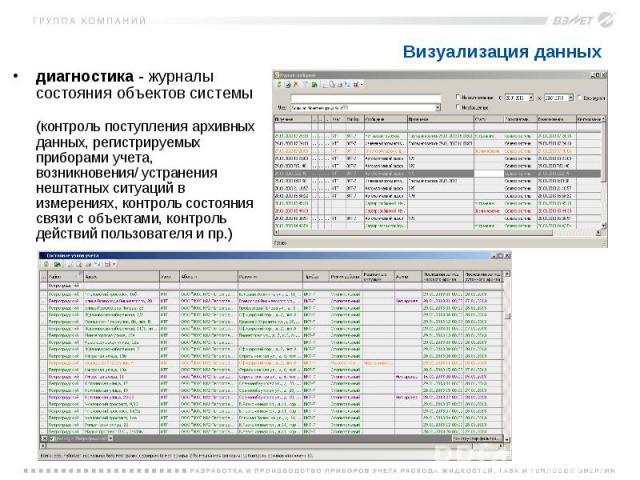 Визуализация данных диагностика - журналы состояния объектов системы (контроль поступления архивных данных, регистрируемых приборами учета, возникновения/ устранения нештатных ситуаций в измерениях, контроль состояния связи с объектами, контроль дей…
