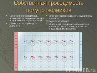 Собственная проводимость полупроводников Собственная проводимость – проводимость