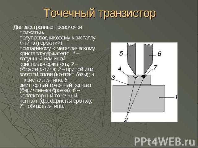 Точечный транзистор Две заостренные проволочки прижаты к полупроводниковому кристаллу n-типа (германий), припаянному к металлическому кристаллодержателю. 1 – латунный или иной кристаллодержатель; 2 – области p-типа; 3 – припой или золотой сплав (кон…