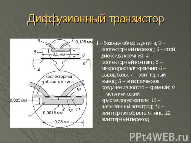 Диффузионный транзистор 1 – базовая область p-типа; 2 – коллекторный переход; 3 – слой диоксида кремния; 4 – коллекторный контакт; 5 – микрокристалл кремния; 6 – вывод базы; 7 – эмиттерный вывод; 8 – электрическое соединение золото – кремний; 9 – ме…