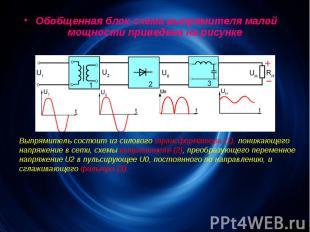 Обобщенная блок-схема выпрямителя малой мощности приведена на рисунке Обобщенная